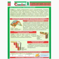 СпанБел® А - ветрозащитная мембрана рулон 40 м.кв.купить в Минске.